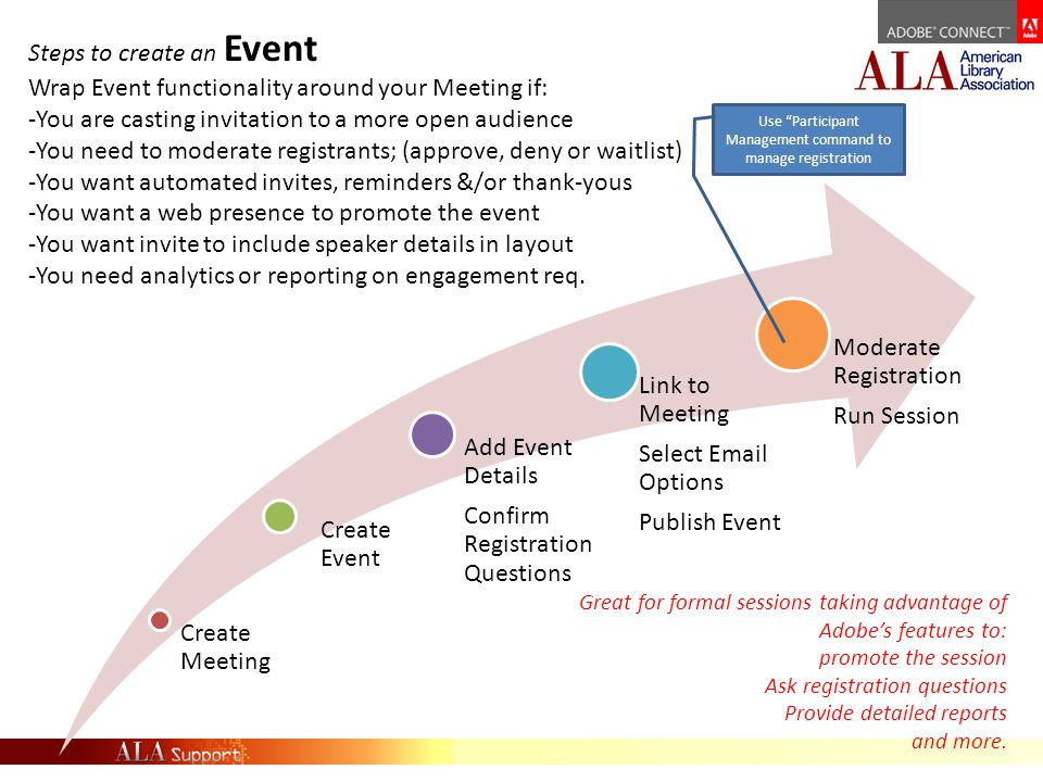 Create Meetin g Create Event Add Event Details Confirm Registration Questions Link to Meeting Select  Options Publish Event Moderate Registration Run Session Steps to create an Event Wrap Event functionality around your Meeting if: -You are casting invitation to a more open audience -You need to moderate registrants; (approve, deny or waitlist) -You want automated invites, reminders &/or thank-yous -You want a web presence to promote the event -You want invite to include speaker details in layout -You need analytics or reporting on engagement req.