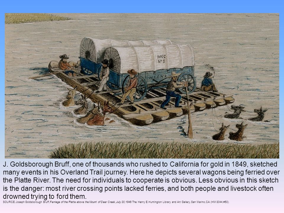 Part Six: California and the Gold Rush