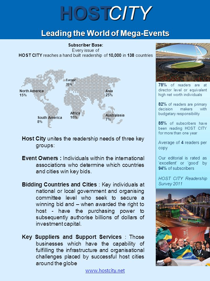 Leading the World of Mega-Events Subscriber Base: Every issue of HOST CITY reaches a hand built readership of 10,000 in 138 countries Europe 35% Asia 25% Australasia 7% Africa 10% South America 8% North America 15% Host City unites the readership needs of three key groups: Event Owners : Individuals within the international associations who determine which countries and cities win key bids.