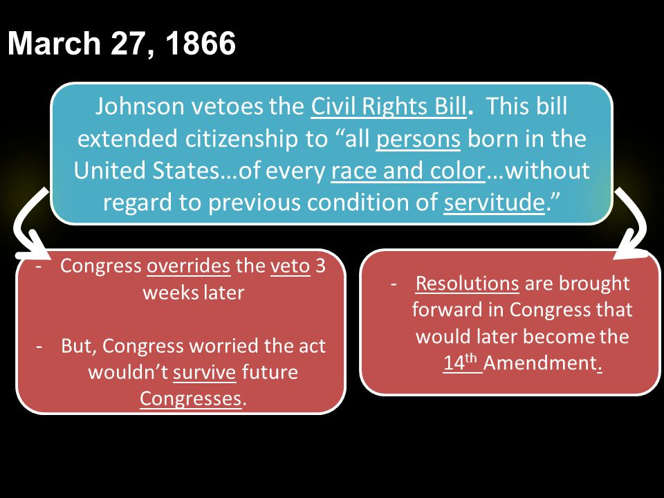 """March 27, 1866 Johnson vetoes the Civil Rights Bill. This bill extended citizenship to """"all persons born in the United States…of every race and color…"""