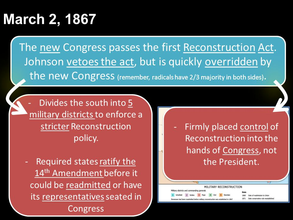 March 2, 1867 The new Congress passes the first Reconstruction Act. Johnson vetoes the act, but is quickly overridden by the new Congress (remember, r