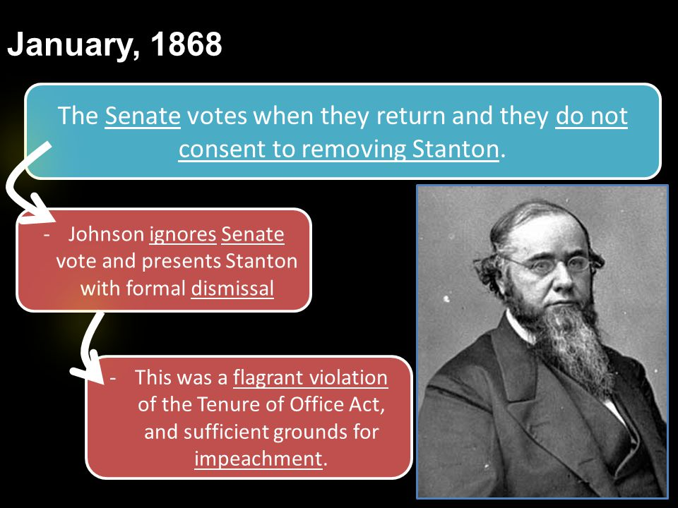 January, 1868 The Senate votes when they return and they do not consent to removing Stanton. -Johnson ignores Senate vote and presents Stanton with fo