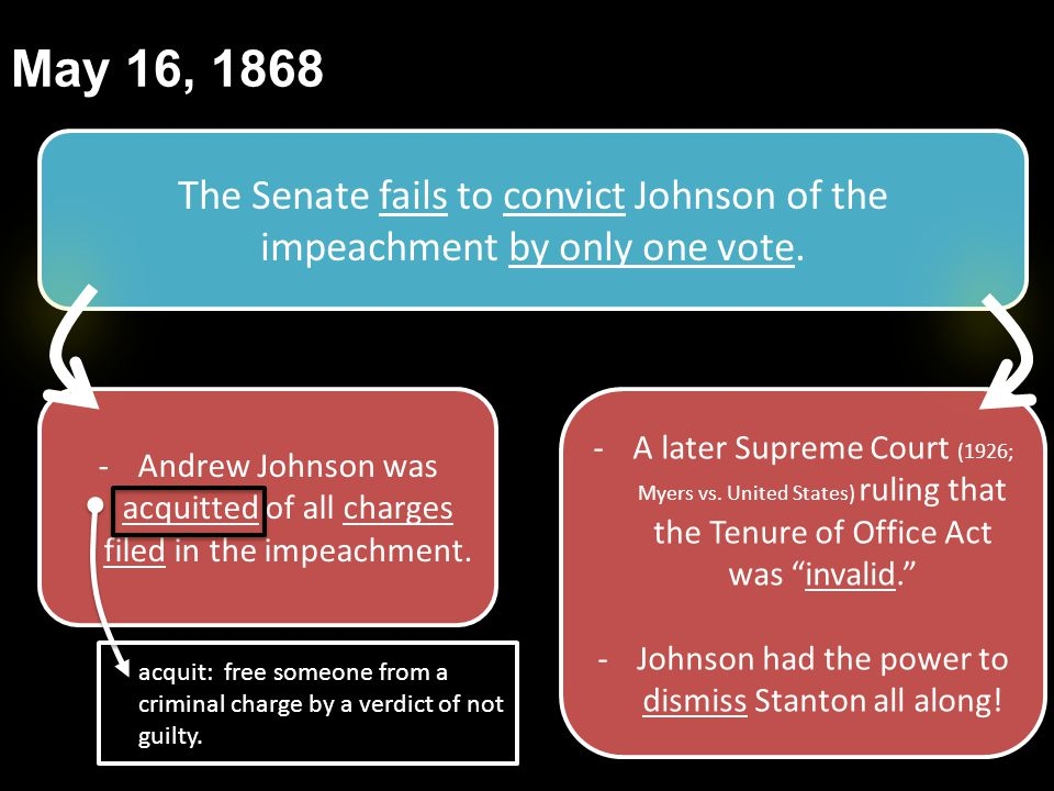 May 16, 1868 The Senate fails to convict Johnson of the impeachment by only one vote. -Andrew Johnson was acquitted of all charges filed in the impeac