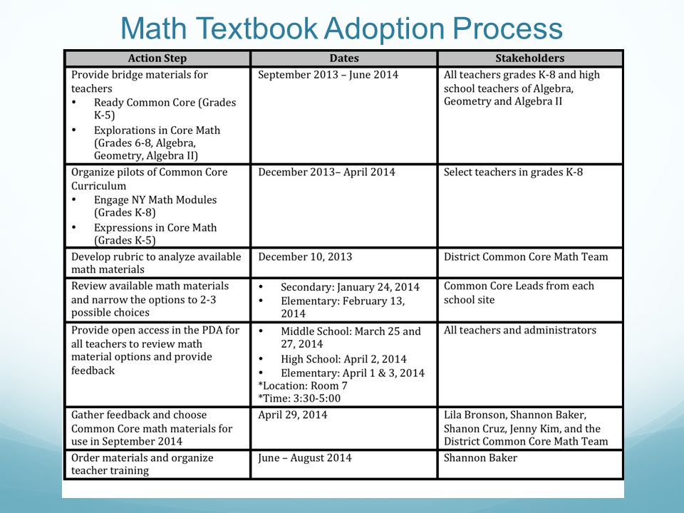 Math Textbook Adoption Process