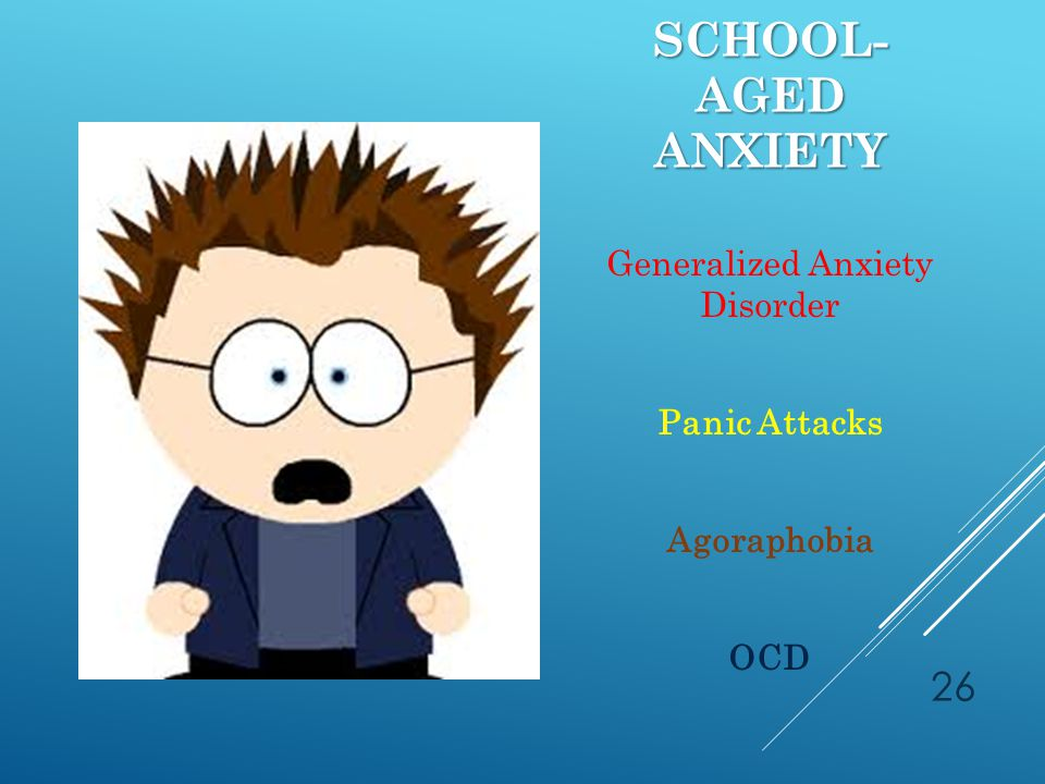 SCHOOL- AGED ANXIETY Generalized Anxiety Disorder Panic Attacks Agoraphobia OCD 26