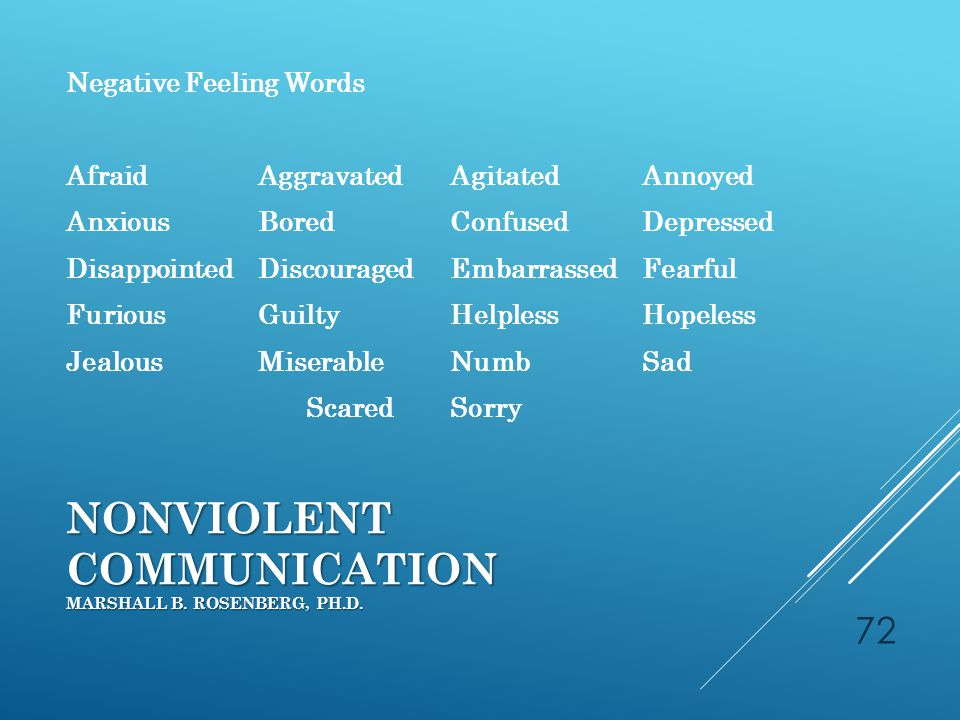 NONVIOLENT COMMUNICATION MARSHALL B. ROSENBERG, PH.D.
