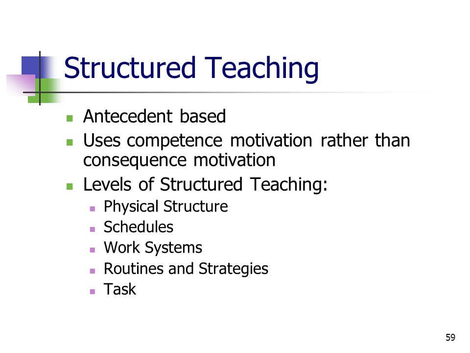 59 Structured Teaching Antecedent based Uses competence motivation rather than consequence motivation Levels of Structured Teaching: Physical Structure Schedules Work Systems Routines and Strategies Task