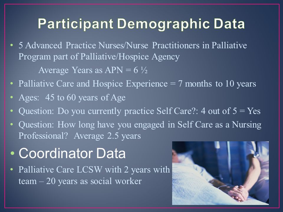 5 Advanced Practice Nurses/Nurse Practitioners in Palliative Program part of Palliative/Hospice Agency Average Years as APN = 6 ½ Palliative Care and