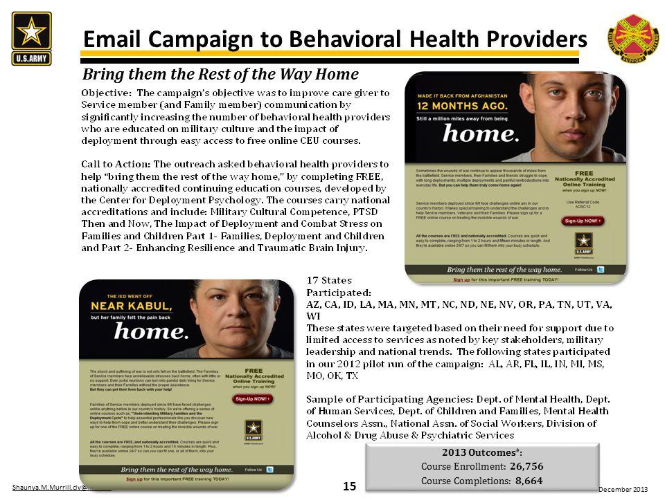 15 Shaunya.M.Murrill.civ@mail.milShaunya.M.Murrill.civ@mail.mil / 210-792-3449 December 2013 Email Campaign to Behavioral Health Providers 2013 Outcom