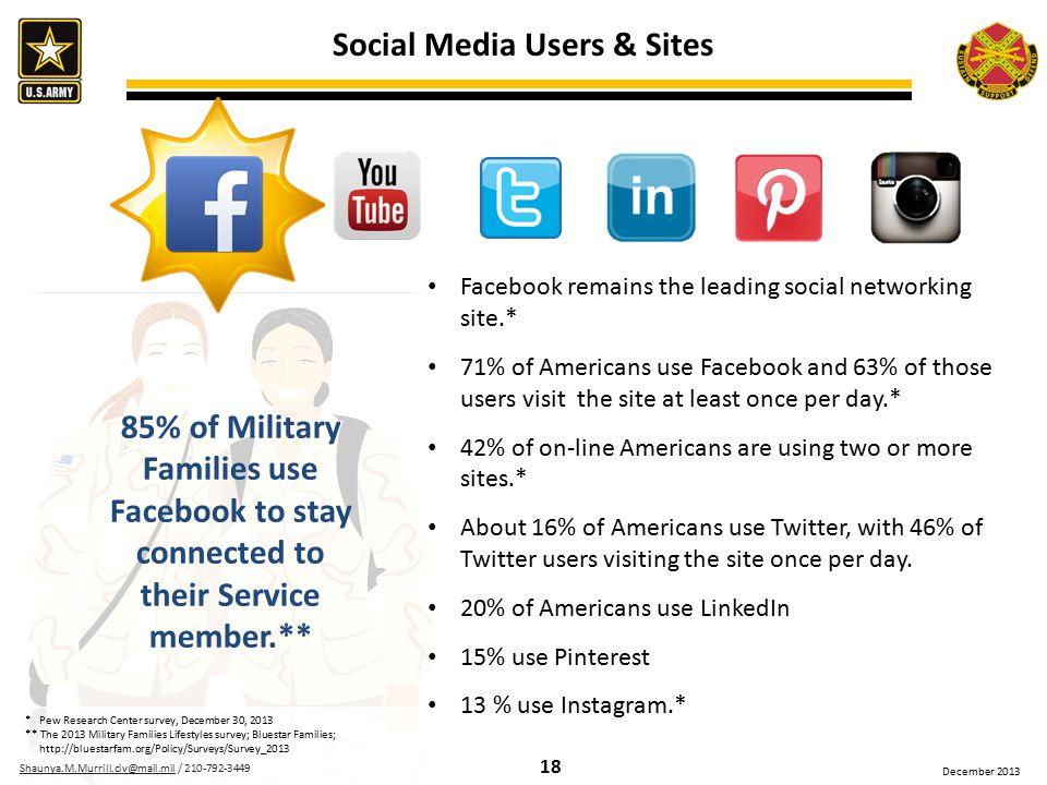 18 Shaunya.M.Murrill.civ@mail.milShaunya.M.Murrill.civ@mail.mil / 210-792-3449 December 2013 Social Media Users & Sites Facebook remains the leading s