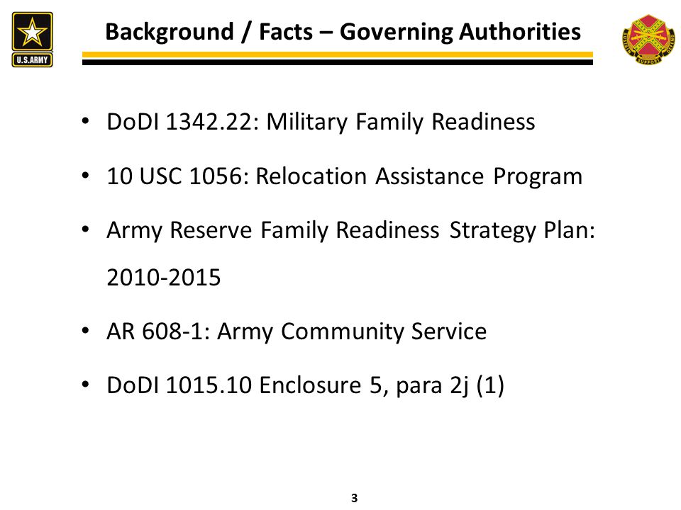 3 Background / Facts – Governing Authorities DoDI 1342.22: Military Family Readiness 10 USC 1056: Relocation Assistance Program Army Reserve Family Readiness Strategy Plan: 2010-2015 AR 608-1: Army Community Service DoDI 1015.10 Enclosure 5, para 2j (1)