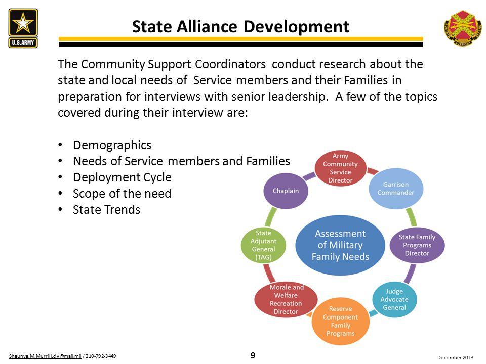 9 Shaunya.M.Murrill.civ@mail.milShaunya.M.Murrill.civ@mail.mil / 210-792-3449 December 2013 State Alliance Development The Community Support Coordinat
