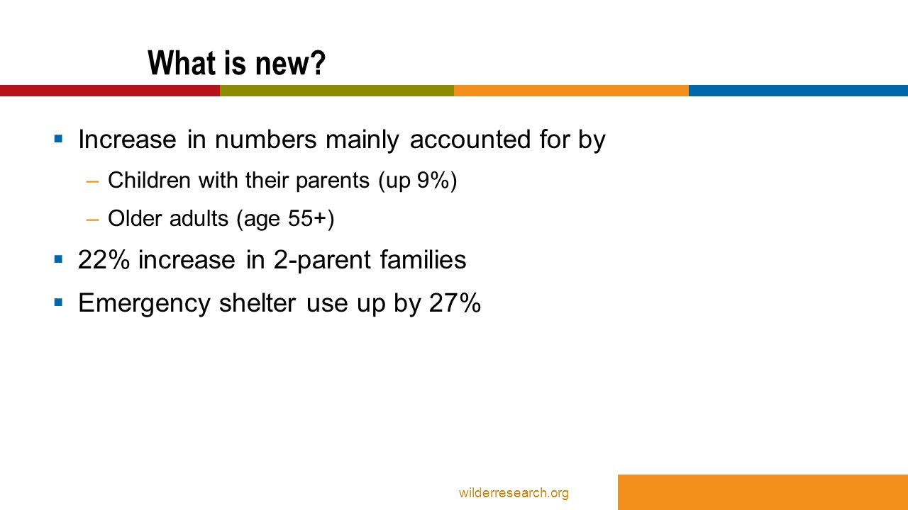 Breaking the Cycle of Generational Homelessness