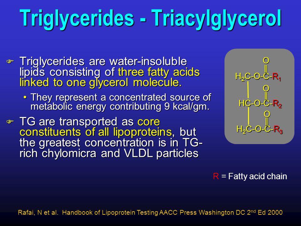Triacylglycerol - Triglyceride Palmitic acid, oleic acid, alpha-linolenic acid Chemical formula: C 55 H 98 O 6 O O O O O O H2CH2C H2CH2C HC * α 9 ω or n 1215 Palmitic acid Oleic acid α-linolenic acid 3 1 1
