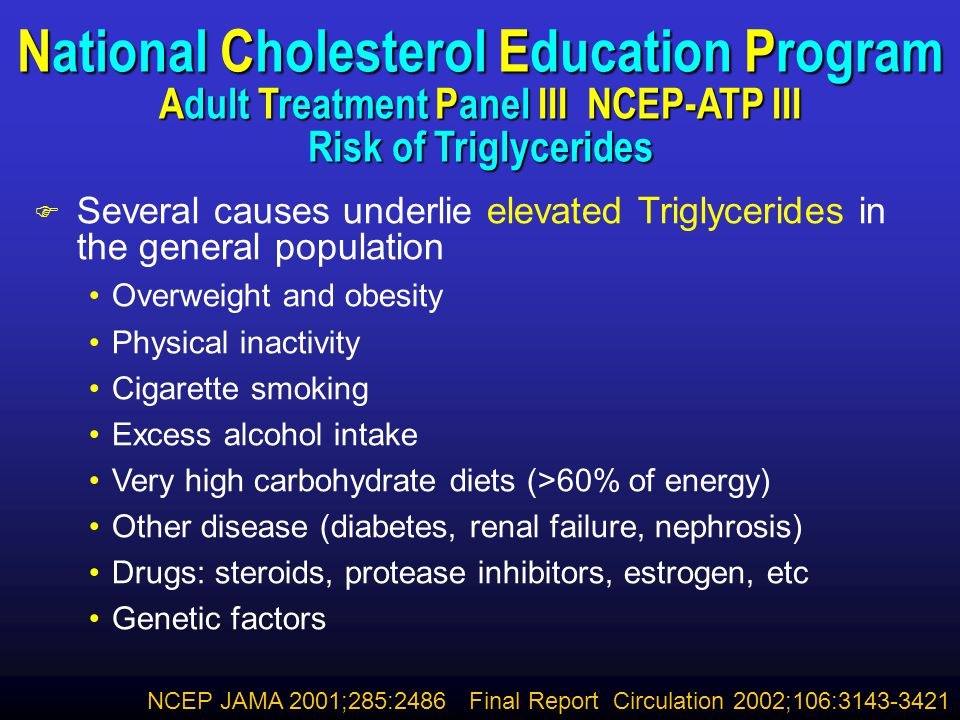 National Cholesterol Education Program Adult Treatment Panel III NCEP-ATP III Elevations of Triglycerides NCEP JAMA 2001;285:2486 Final Report Circulation 2002;106:3143-3421 In persons with none of these factors, serum triglyceride levels typically are less than 100 mg/dL.