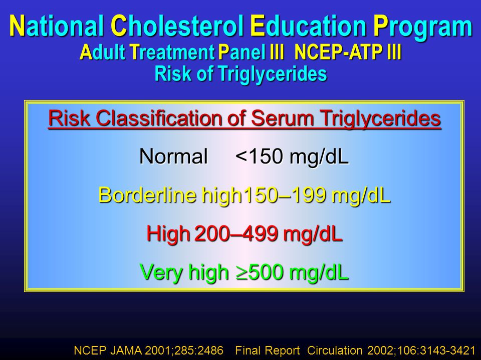 F Normalize LDL-C 130 mg/dl in moderate risk patients (10-20% 10 year risk)130 mg/dl in moderate risk patients (10-20% 10 year risk) 20% 10 year risk) 20% 10 year risk) F Hypertriglyceridemia NCEP ATP III Chapter VI pp25-26 National Cholesterol Education Program Adult Treatment Panel III NCEP-ATP III Goals of Therapy