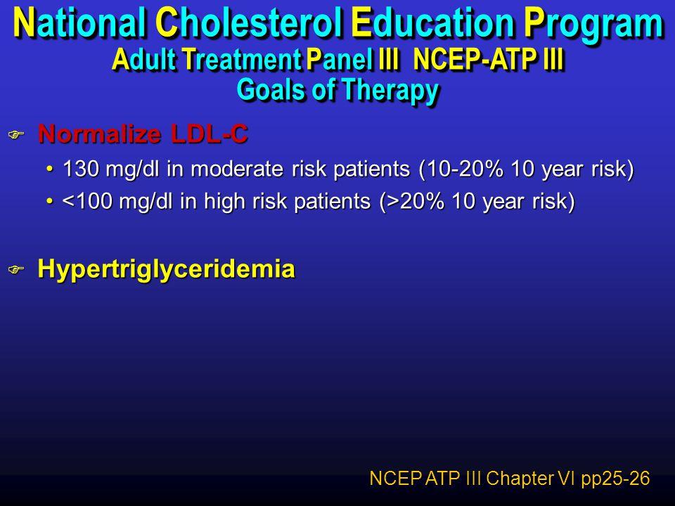 Copenhagen Male Study Risk of Ischemic Heart Disease (IHD) Associated With Higher TG and Lower HDL-C Jeppesen J, et al.