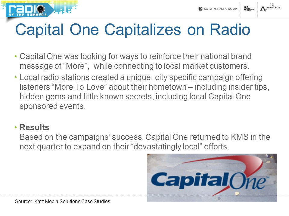 BY THE NUMBERS Capital One Capitalizes on Radio Capital One was looking for ways to reinforce their national brand message of More , while connecting to local market customers.