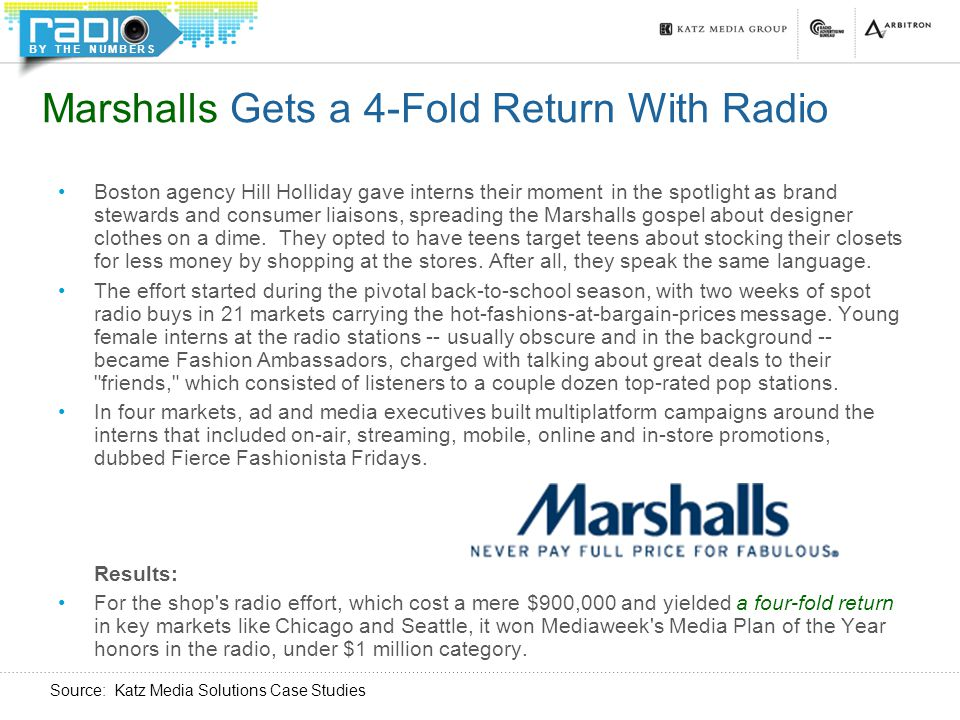 BY THE NUMBERS Marshalls Gets a 4-Fold Return With Radio Boston agency Hill Holliday gave interns their moment in the spotlight as brand stewards and consumer liaisons, spreading the Marshalls gospel about designer clothes on a dime.