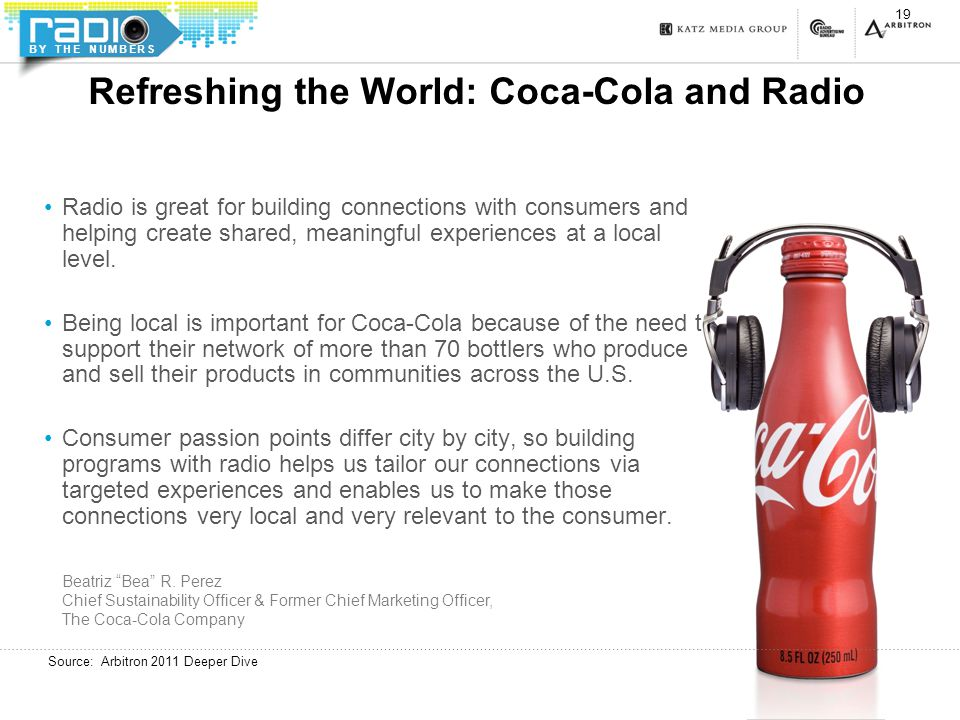 BY THE NUMBERS Refreshing the World: Coca ‑ Cola and Radio Radio is great for building connections with consumers and helping create shared, meaningful experiences at a local level.