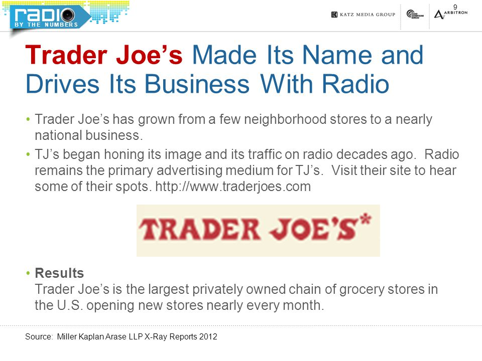 BY THE NUMBERS Trader Joe's Made Its Name and Drives Its Business With Radio Trader Joe's has grown from a few neighborhood stores to a nearly national business.