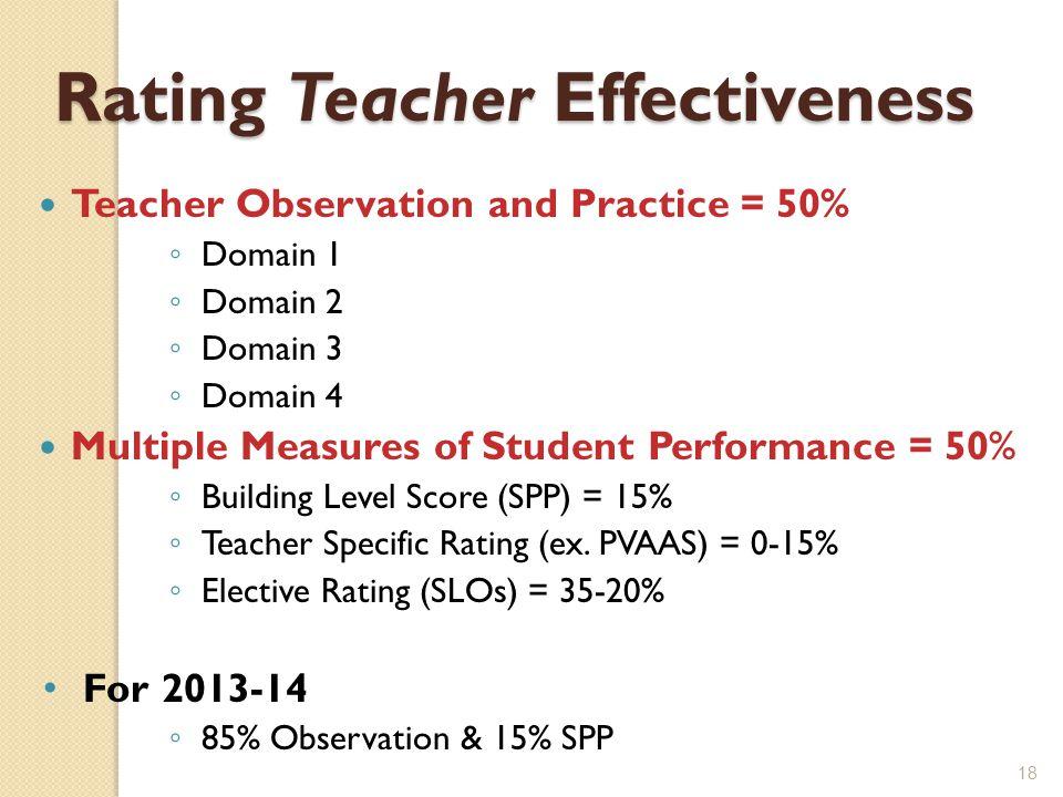 18 Rating Teacher Effectiveness Teacher Observation and Practice = 50% ◦ Domain 1 ◦ Domain 2 ◦ Domain 3 ◦ Domain 4 Multiple Measures of Student Performance = 50% ◦ Building Level Score (SPP) = 15% ◦ Teacher Specific Rating (ex.