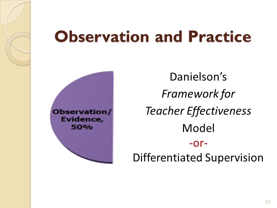 Observation and Practice Danielson's Framework for Teacher Effectiveness Model -or- Differentiated Supervision 24