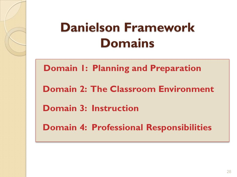Danielson Framework Domains Domain 1: Planning and Preparation Domain 2: The Classroom Environment Domain 3: Instruction Domain 4: Professional Responsibilities Domain 1: Planning and Preparation Domain 2: The Classroom Environment Domain 3: Instruction Domain 4: Professional Responsibilities 28