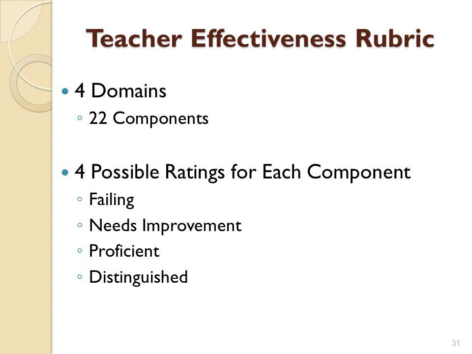 Teacher Effectiveness Rubric 4 Domains ◦ 22 Components 4 Possible Ratings for Each Component ◦ Failing ◦ Needs Improvement ◦ Proficient ◦ Distinguished 31
