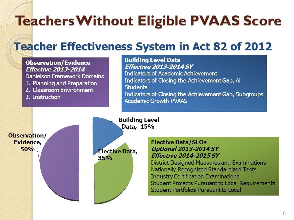 Teachers Without Eligible PVAAS Score 8