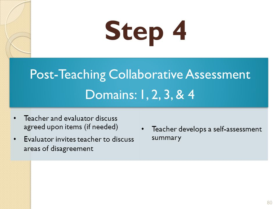 Step 4 80 Pre-Observation – Domain 1 and 4 Teacher and evaluator discuss agreed upon items (if needed) Evaluator invites teacher to discuss areas of disagreement Teacher develops a self-assessment summary Post-Teaching Collaborative Assessment Domains: 1, 2, 3, & 4