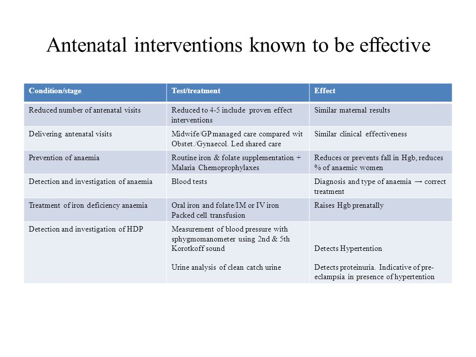 Antenatal interventions known to be effective Condition/stageTest/treatmentEffect Reduced number of antenatal visitsReduced to 4-5 include proven effect interventions Similar maternal results Delivering antenatal visitsMidwife/GP managed care compared wit Obstet./Gynaecol.