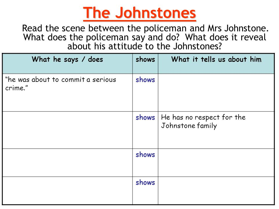 The Johnstones Read the scene between the policeman and Mrs Johnstone. What does the policeman say and do? What does it reveal about his attitude to t