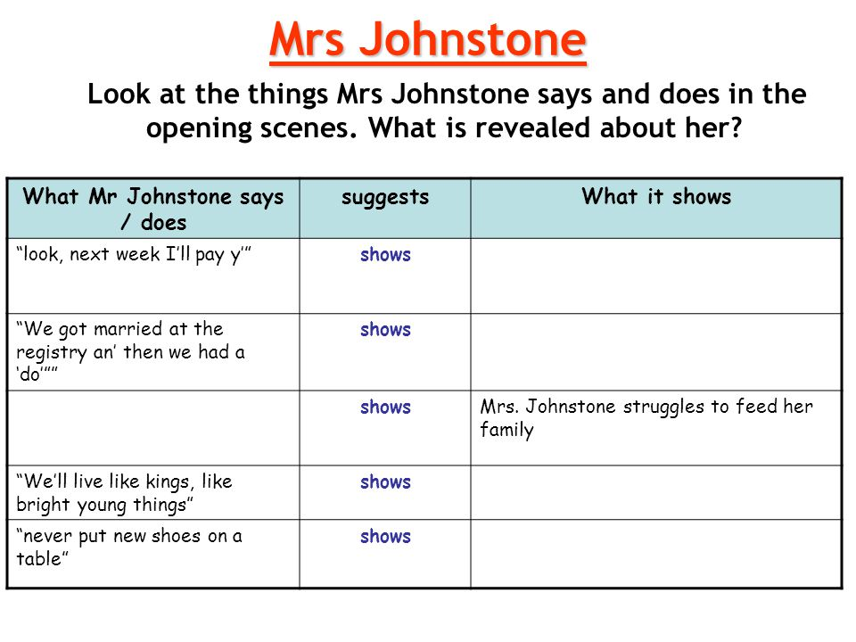 Mrs Johnstone Look at the things Mrs Johnstone says and does in the opening scenes. What is revealed about her? What Mr Johnstone says / does suggests