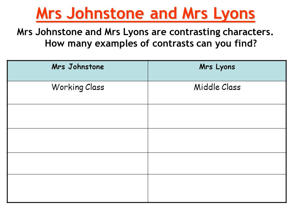 Mrs Johnstone and Mrs Lyons Mrs Johnstone and Mrs Lyons are contrasting characters. How many examples of contrasts can you find? Mrs JohnstoneMrs Lyon