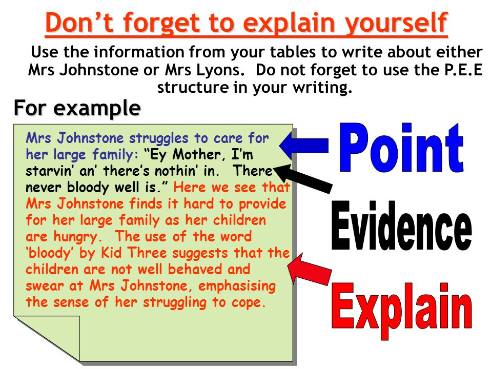 Don't forget to explain yourself Use the information from your tables to write about either Mrs Johnstone or Mrs Lyons. Do not forget to use the P.E.E