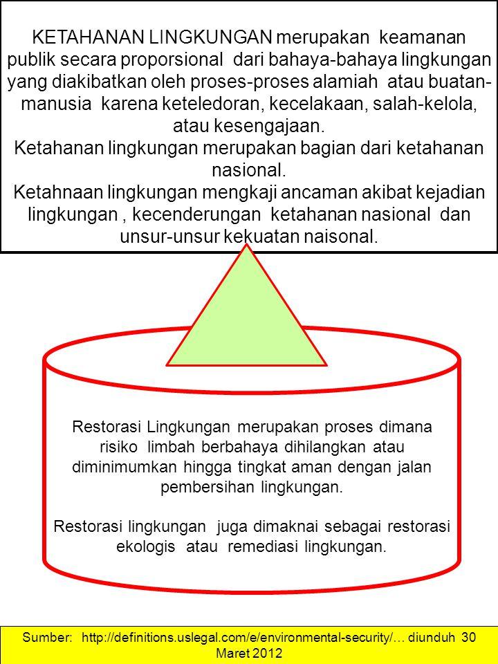 Sumber: … diunduh 30 Maret 2012