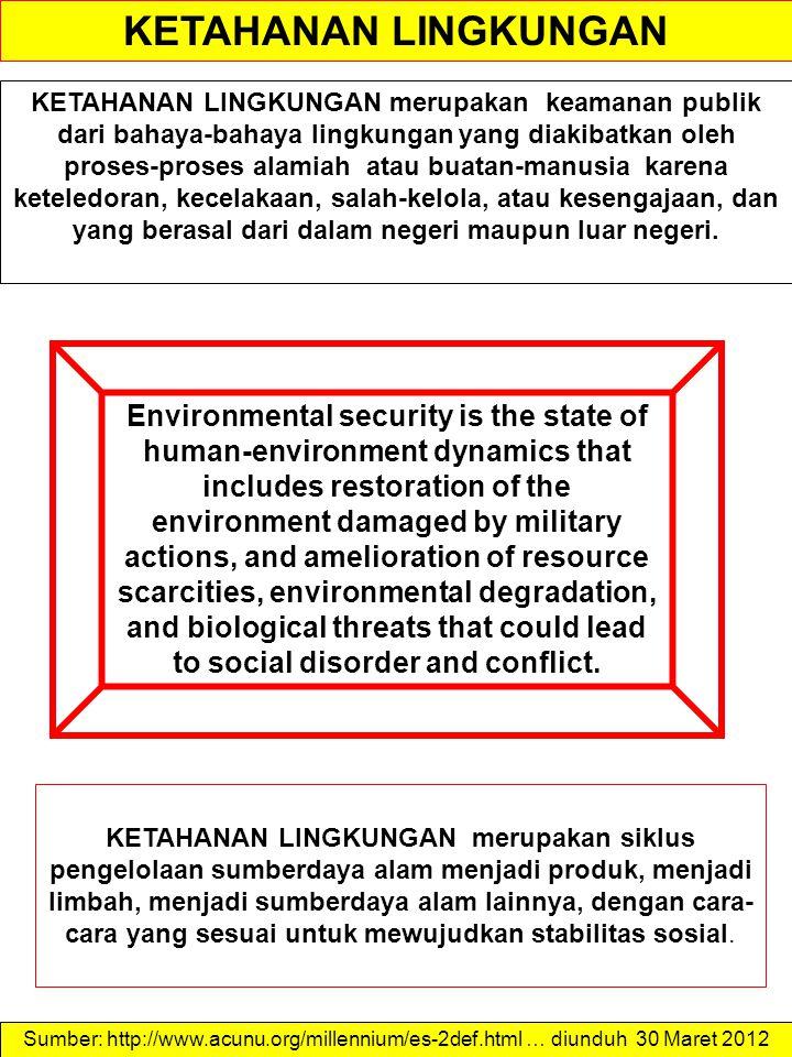 KETAHANAN LINGKUNGAN KETAHANAN LINGKUNGAN merupakan keamanan publik dari bahaya-bahaya lingkungan yang diakibatkan oleh proses-proses alamiah atau buatan-manusia karena keteledoran, kecelakaan, salah-kelola, atau kesengajaan, dan yang berasal dari dalam negeri maupun luar negeri.