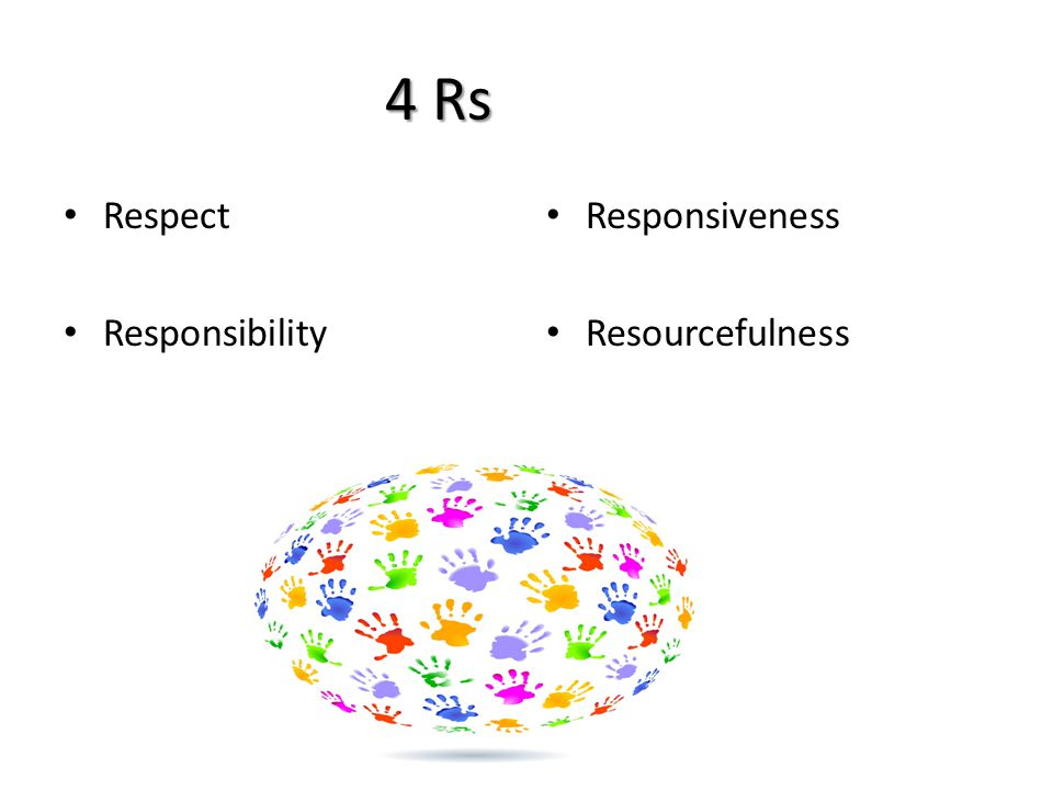 4 Rs 4 Rs Respect Responsibility Responsiveness Resourcefulness