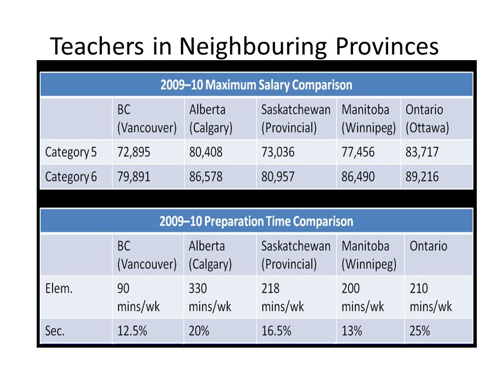 Teachers in Neighbouring Provinces