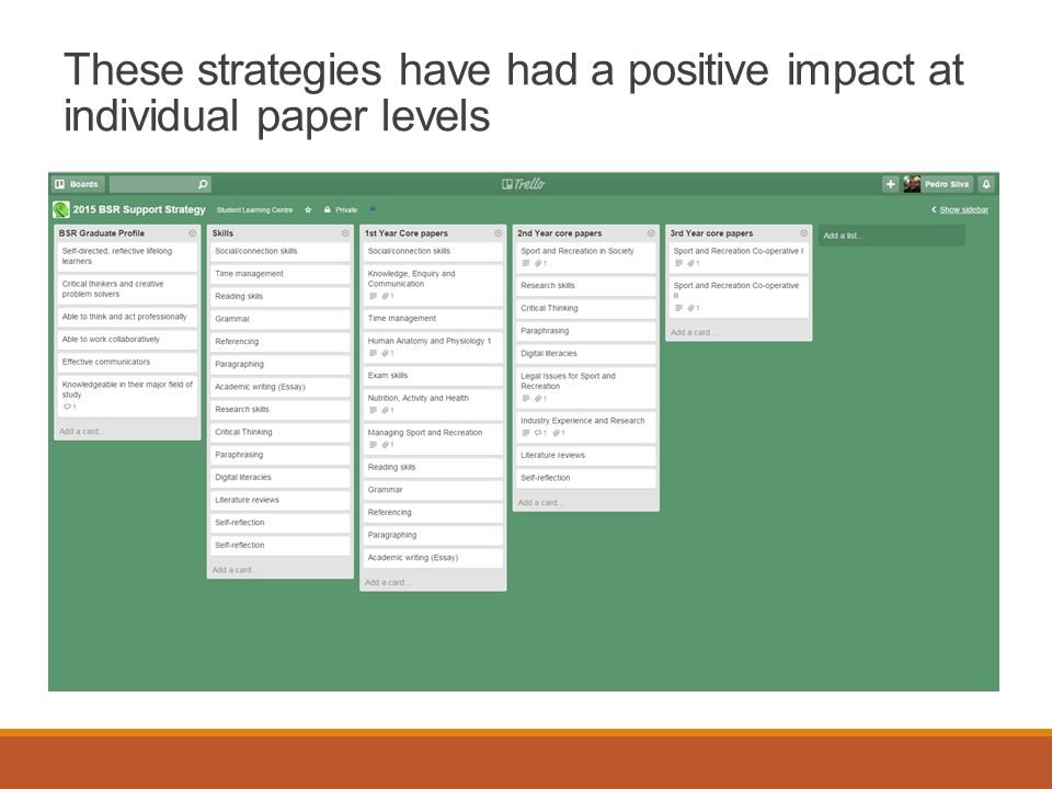 These strategies have had a positive impact at individual paper levels