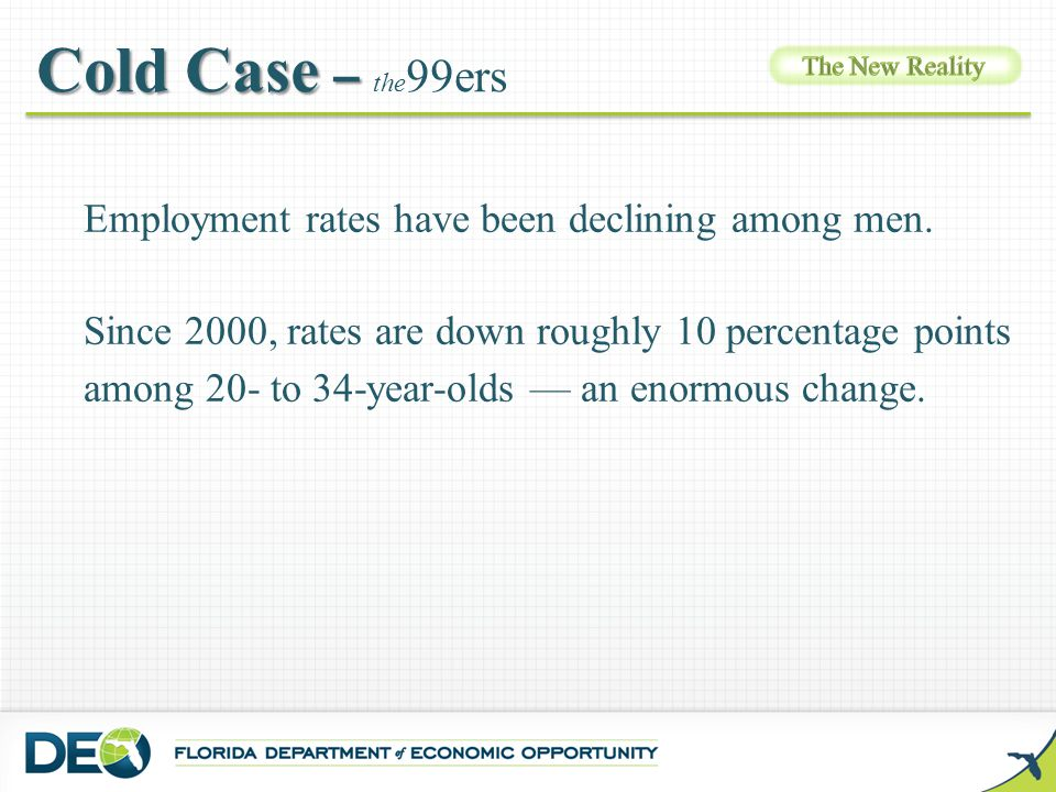 Employment rates have been declining among men.