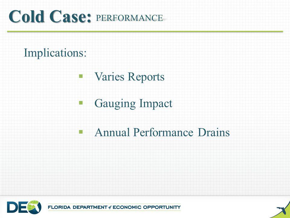 Implications:  Varies Reports  Gauging Impact  Annual Performance Drains