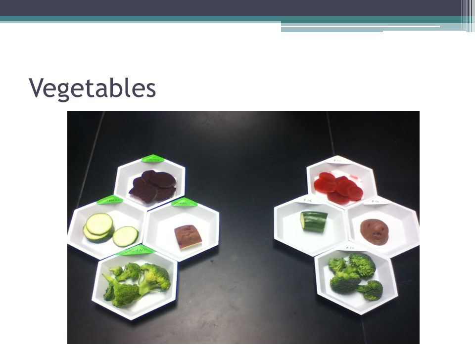 Results Sodium Vegetables Locally Grown (ppm) Organic (ppm) Potato27.1390.29 Zucchini8.3122.41 Beets517.97641.52 Broccoli153.5882.45