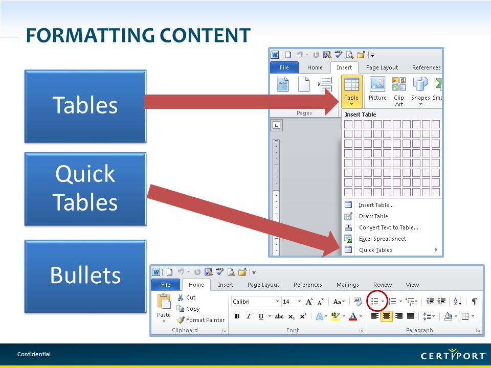 Confidential FORMATTING CONTENT Tables Quick Tables Bullets