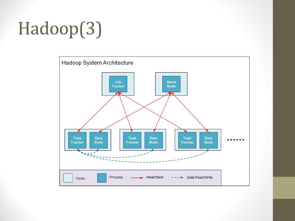 Hadoop(3)