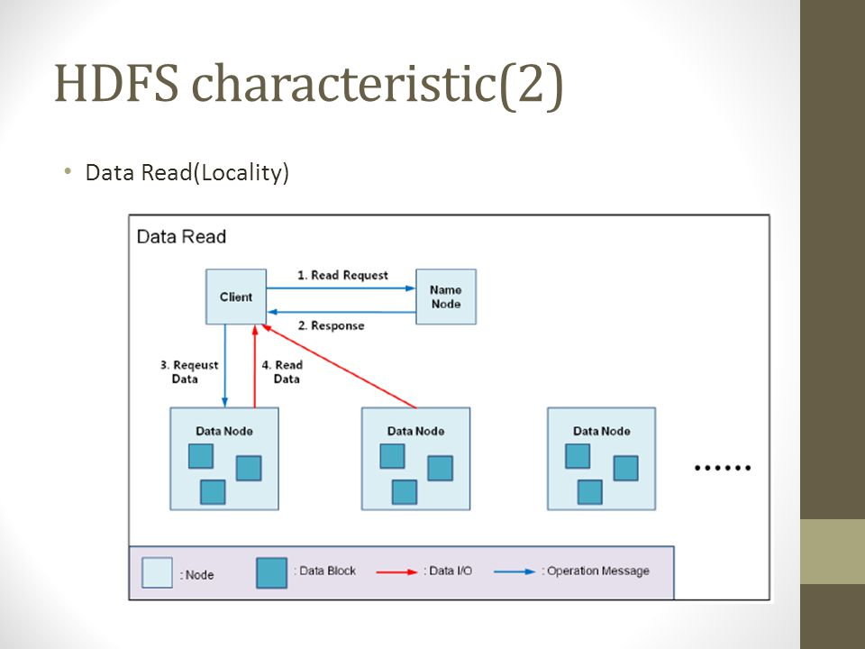 HDFS characteristic(2) Data Read(Locality)