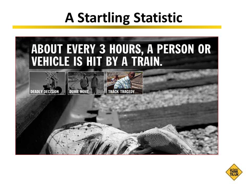A Startling Statistic