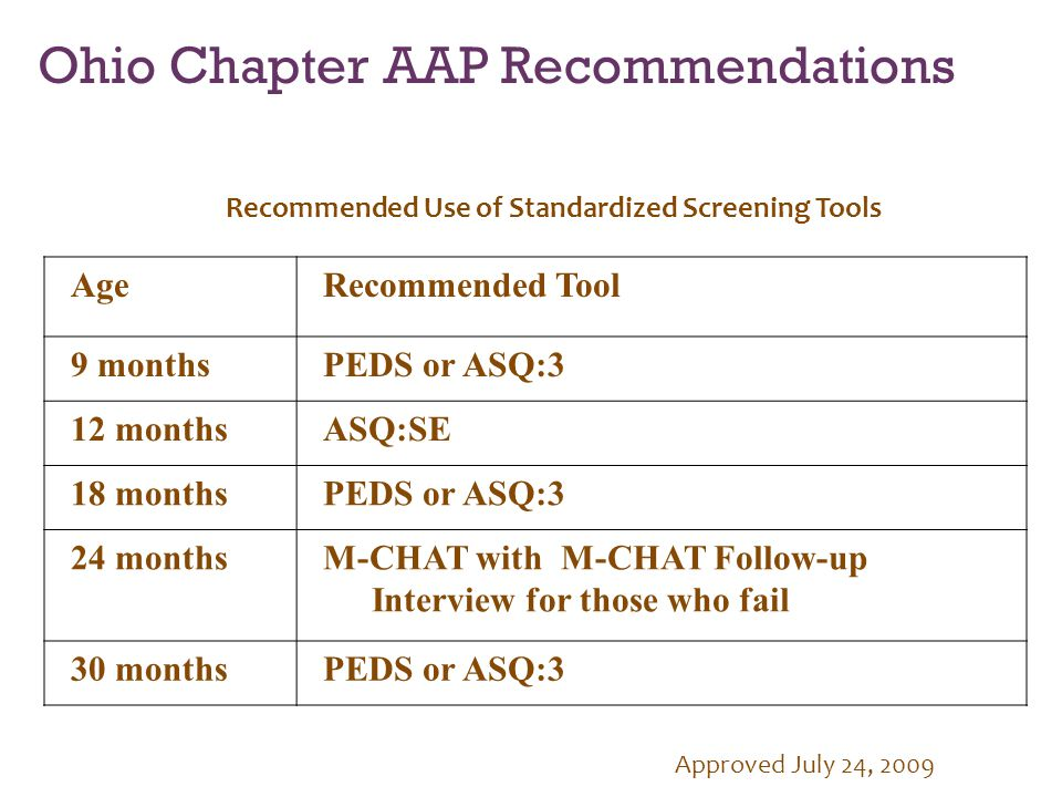 Recommended Use of Standardized Screening Tools AgeRecommended Tool 9 monthsPEDS or ASQ:3 12 monthsASQ:SE 18 monthsPEDS or ASQ:3 24 monthsM-CHAT with M-CHAT Follow-up Interview for those who fail 30 monthsPEDS or ASQ:3 Approved July 24, 2009 Ohio Chapter AAP Recommendations