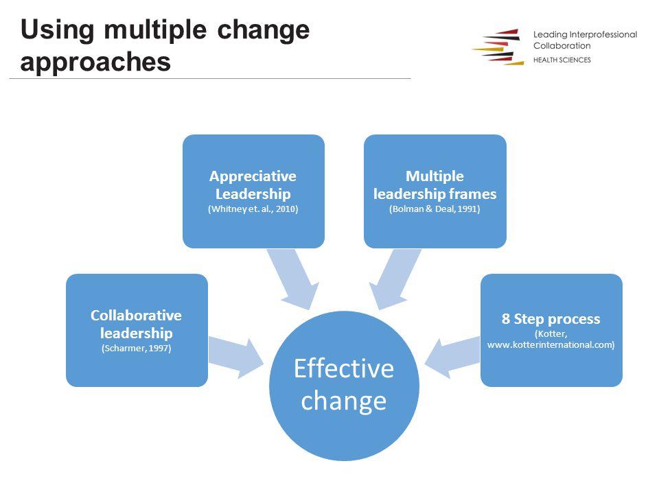 Using multiple change approaches Effective change Collaborative leadership (Scharmer, 1997) Appreciative Leadership (Whitney et. al., 2010) Multiple l